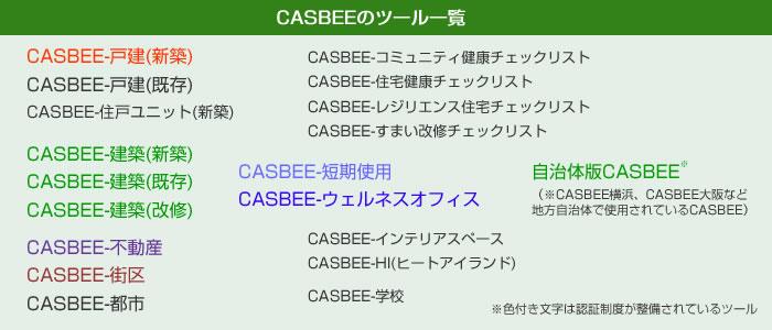 CASBEEのツール一覧