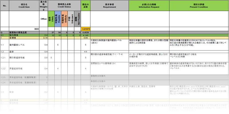 評価結果とクレジット獲得可能性分析レポートイメージ